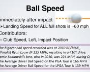 TrackMan_Ball_Speed Definition