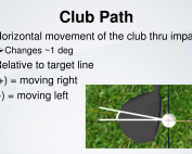 TrackMan_Club_Path_Definition