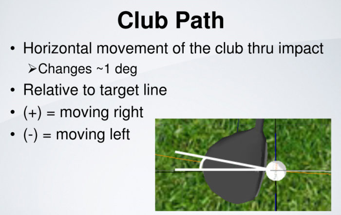 TrackMan_Club_Path_Definition