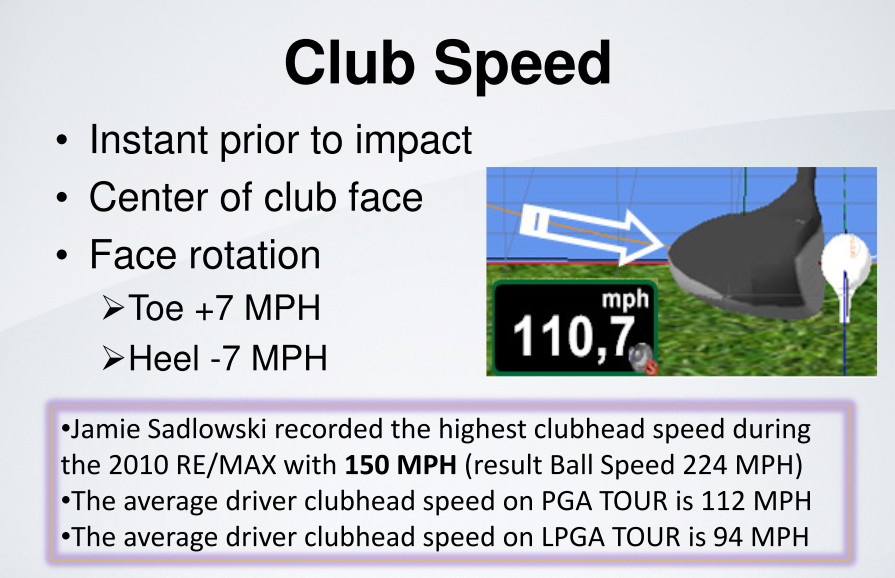 TrackMan_Club_Speed