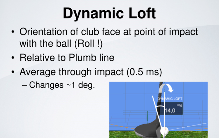 TrackMan_Dynamic_Loft_Defintion