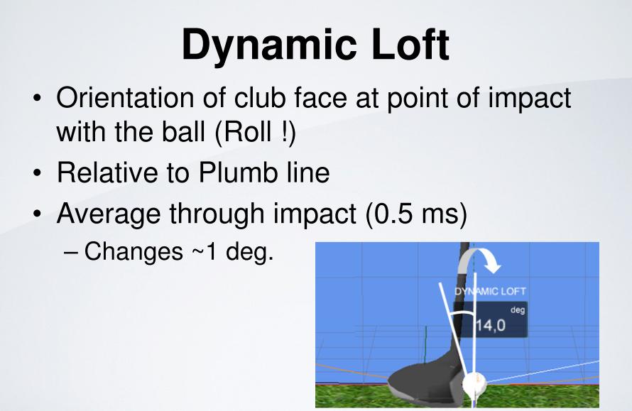 TrackMan_Dynamic_Loft_Defintion