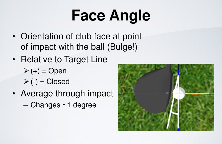 TrackMan_Face_Angle_Definition