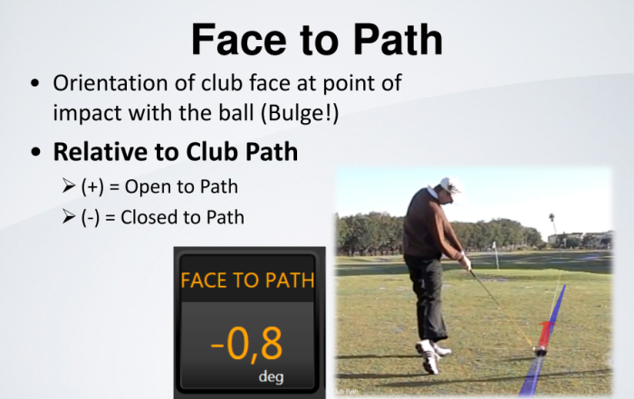TrackMan_Face_to_Path_Defintion