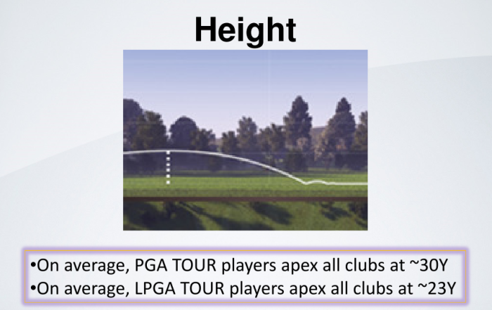 TrackMan_Height_Definition