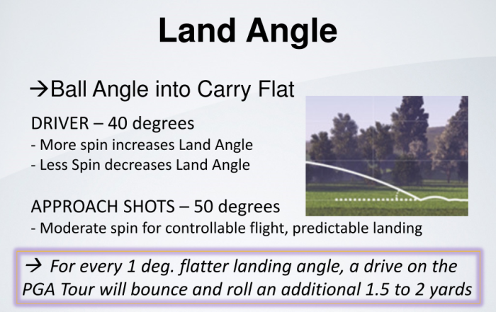 TrackMan_Land_Angle_Definition