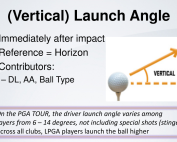 TrackMan_Launch_Angle_Definition