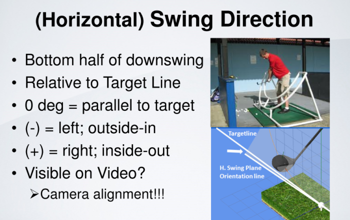 TrackMan_Swing_Direction_Definition