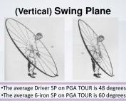 TrackMan_Swing_Plane_Definition
