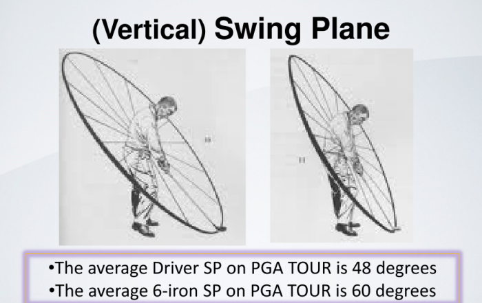 TrackMan_Swing_Plane_Definition