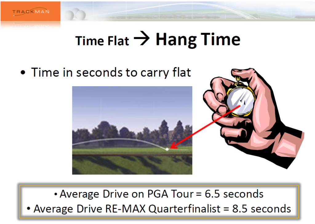 TrackMan_Definitions_Hang_Time