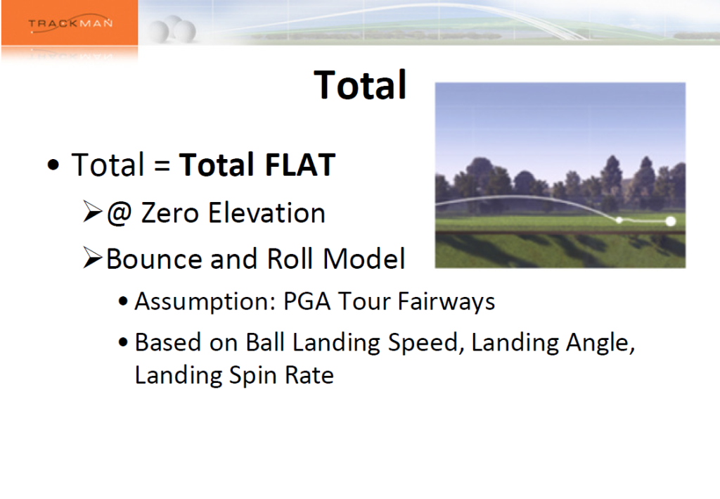 TrackMan_Definitions_Total_Distance