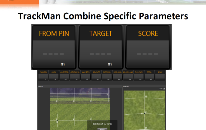 TrackMan_Defintions_From_Pin_Target_Score