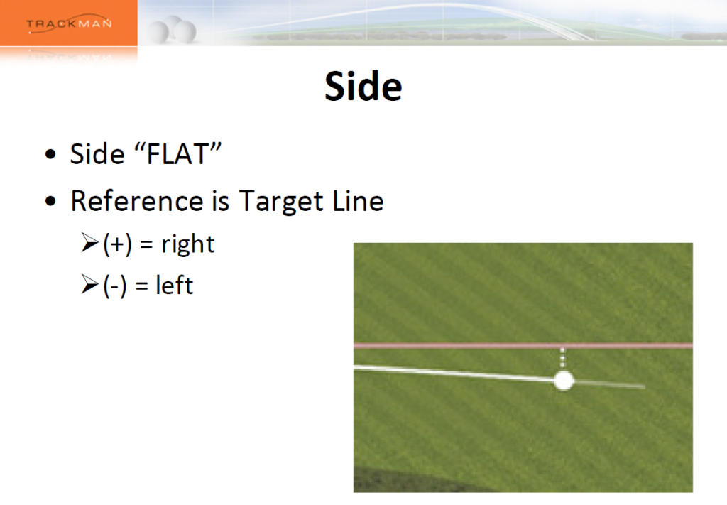 TrackMan_Defintions_Side